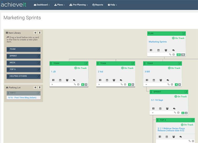AchieveIt Goal Management Software Screenshot