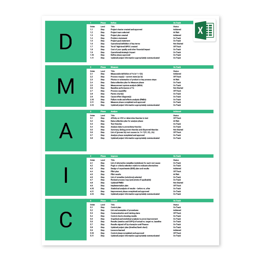 six sigma excel template dmaic process improvement