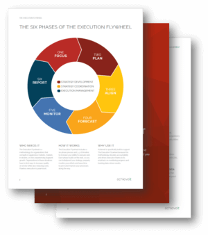 Strategy Execution Flywheel | Improving Strategy Execution