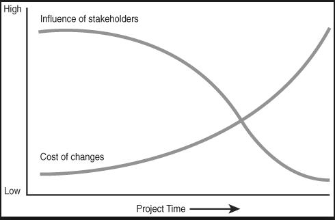 one-thing-improve-progress-visibility-1