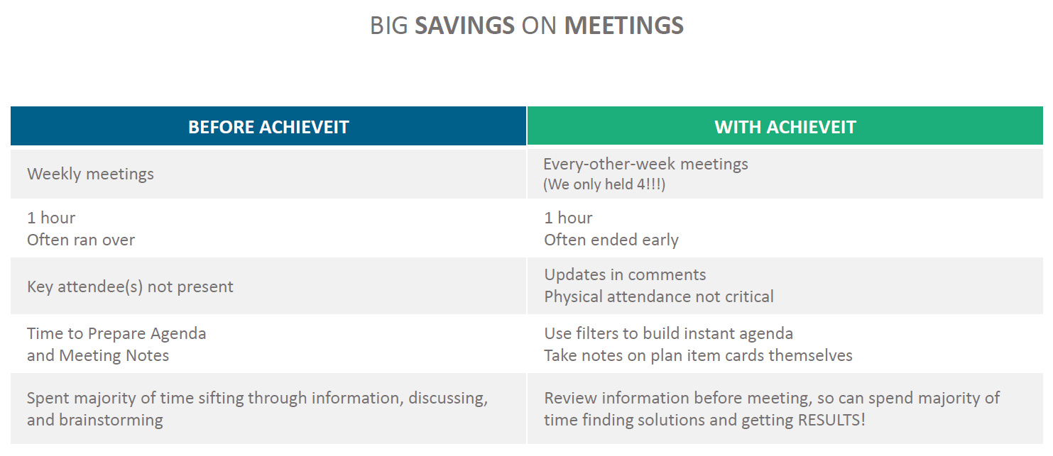 CHI-health-webinar-image-big-savings-on-meetings