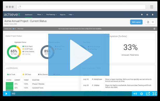 watch achieveit product video