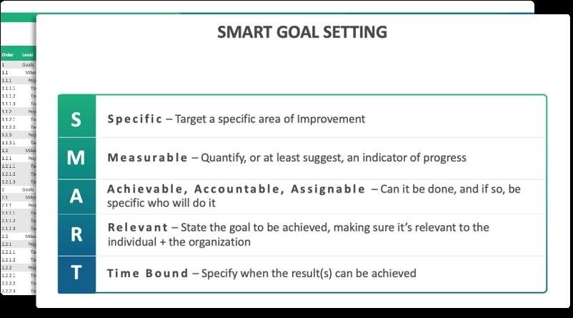 Free SMART goals template by AchieveIt